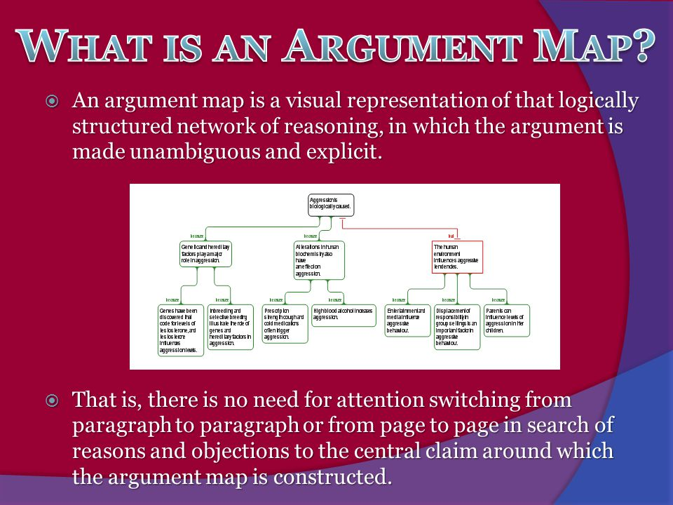  An argument map is a visual representation of that logically structured network of reasoning, in which the argument is made unambiguous and explicit
