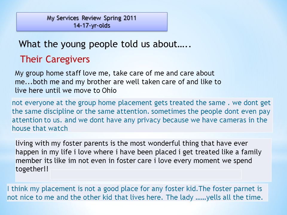 What the young people told us about…..