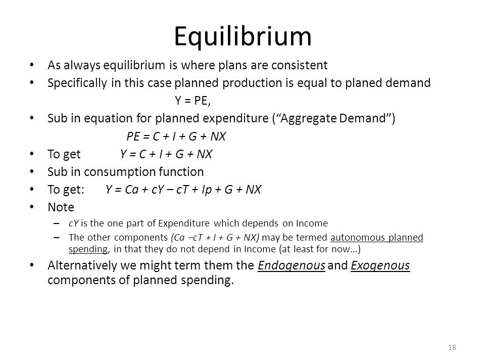 As always equilibrium is where plans are consistent Specifically in this case planned production is equal to planed demand Y = PE, Sub in equation for