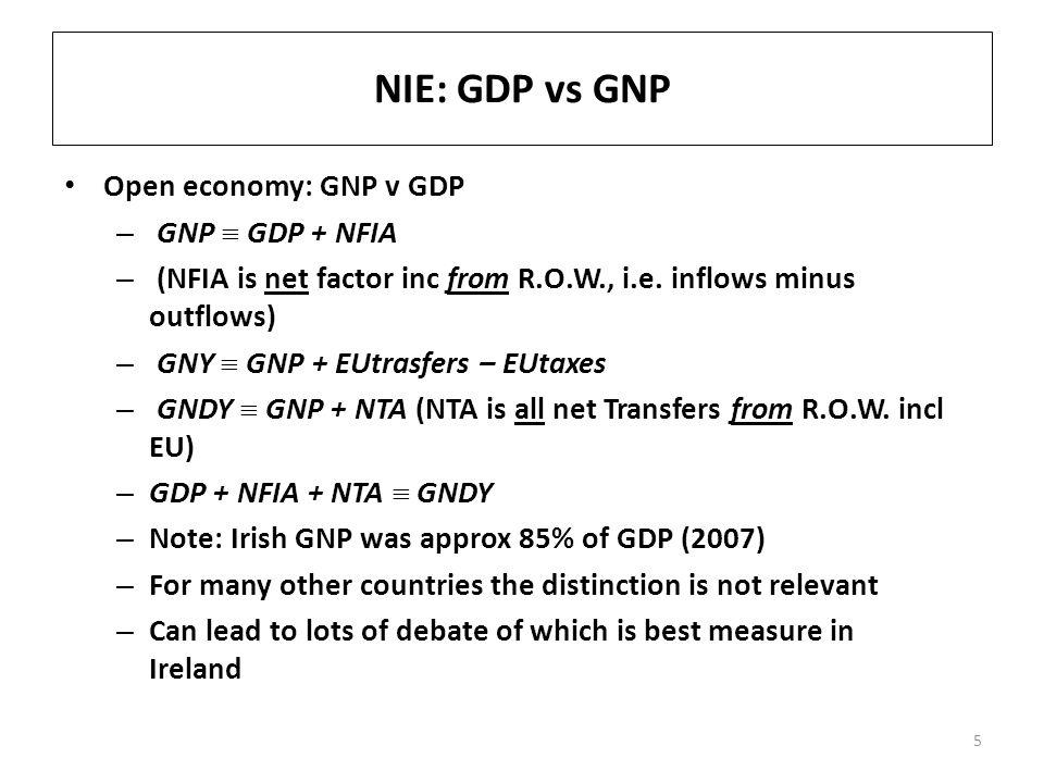 NIE: GDP vs GNP Open economy: GNP v GDP – GNP  GDP + NFIA – (NFIA is net factor inc from R.O.W., i.e.