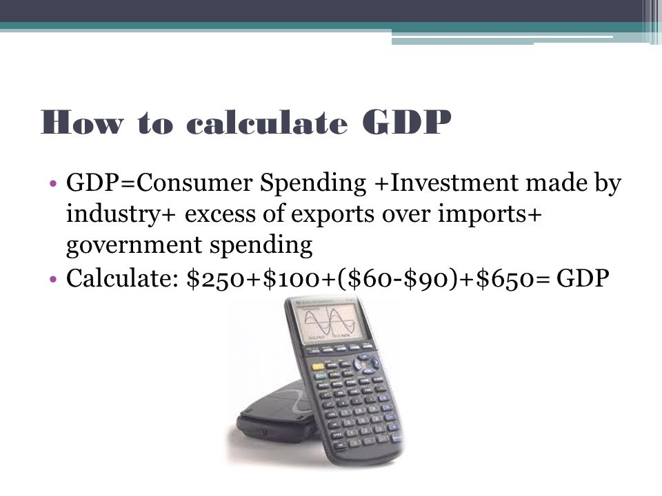 How to calculate GDP GDP=Consumer Spending +Investment made by industry+ excess of exports over imports+ government spending Calculate: $250+$100+($60-$90)+$650= GDP