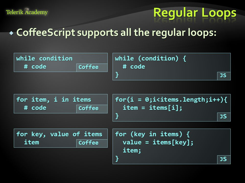 CoffeeScript supports all the regular loops: while condition # code # code for item, i in items # code # code while (condition) { # code # code} for(i = 0;i<items.length;i++){ item = items[i]; item = items[i];} for key, value of items item item for (key in items) { value = items[key]; value = items[key]; item; item;} Coffee JS Coffee JSJSJSJS Coffee JSJSJSJS