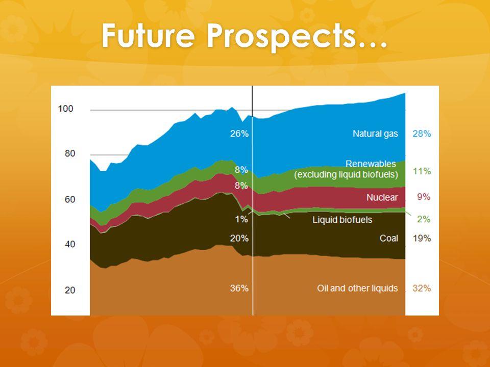 Future Prospects…