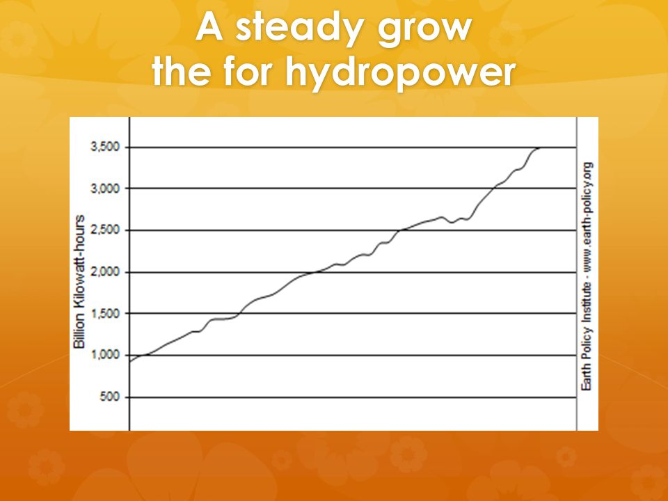 A steady grow the for hydropower