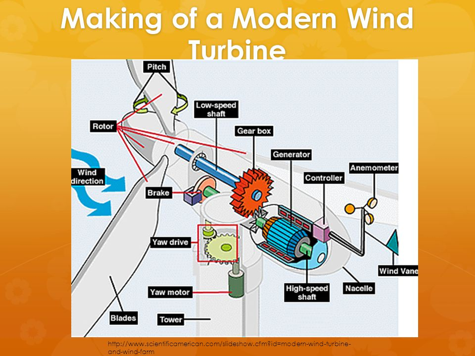 Making of a Modern Wind Turbine http://www.scientificamerican.com/slideshow.cfm id=modern-wind-turbine- and-wind-farm