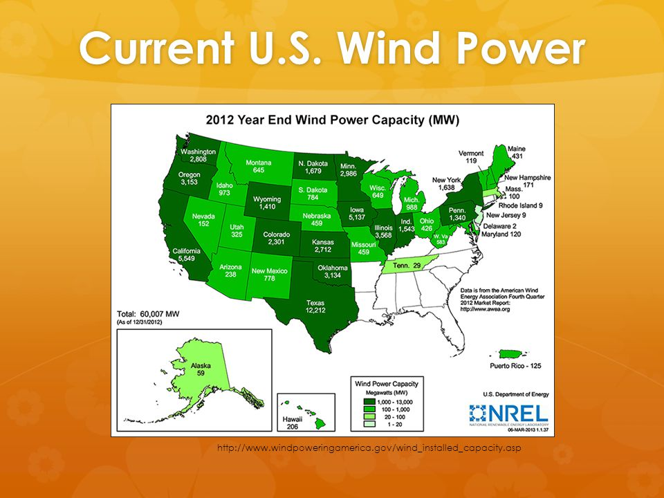 Current U.S. Wind Power http://www.windpoweringamerica.gov/wind_installed_capacity.asp