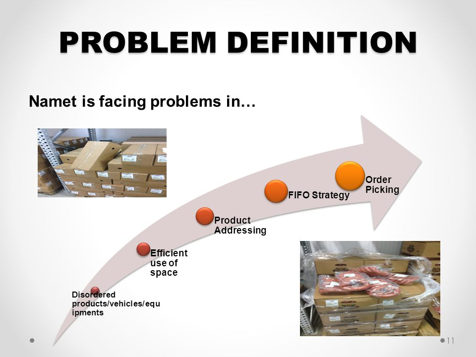 PROBLEM DEFINITION Namet is facing problems in… 11 Disordered products/vehicles/equ ipments Efficient use of space Product Addressing FIFO Strategy Or
