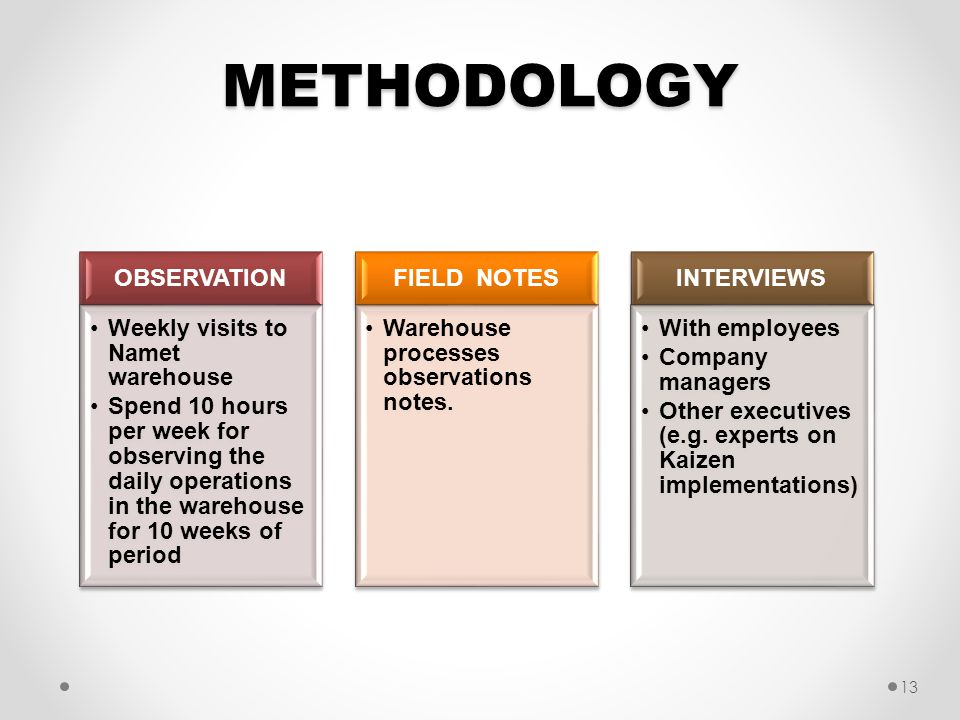 METHODOLOGY 13 OBSERVATION Weekly visits to Namet warehouse Spend 10 hours per week for observing the daily operations in the warehouse for 10 weeks o