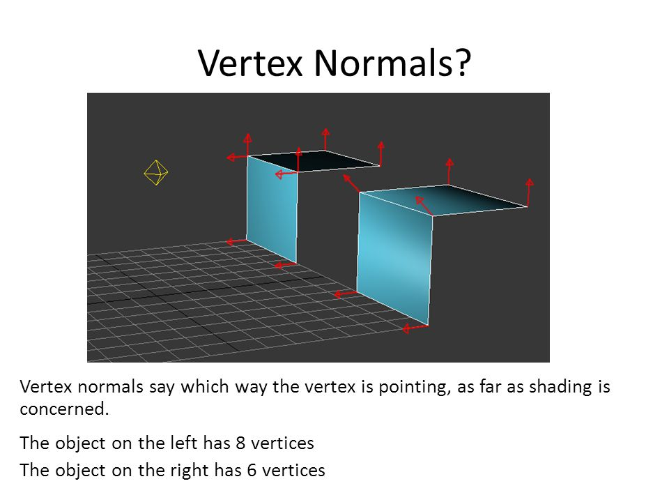 Vertex Normals? Vertex normals say which way the vertex is pointing, as far as shading is concerned. The object on the left has 8 vertices The object