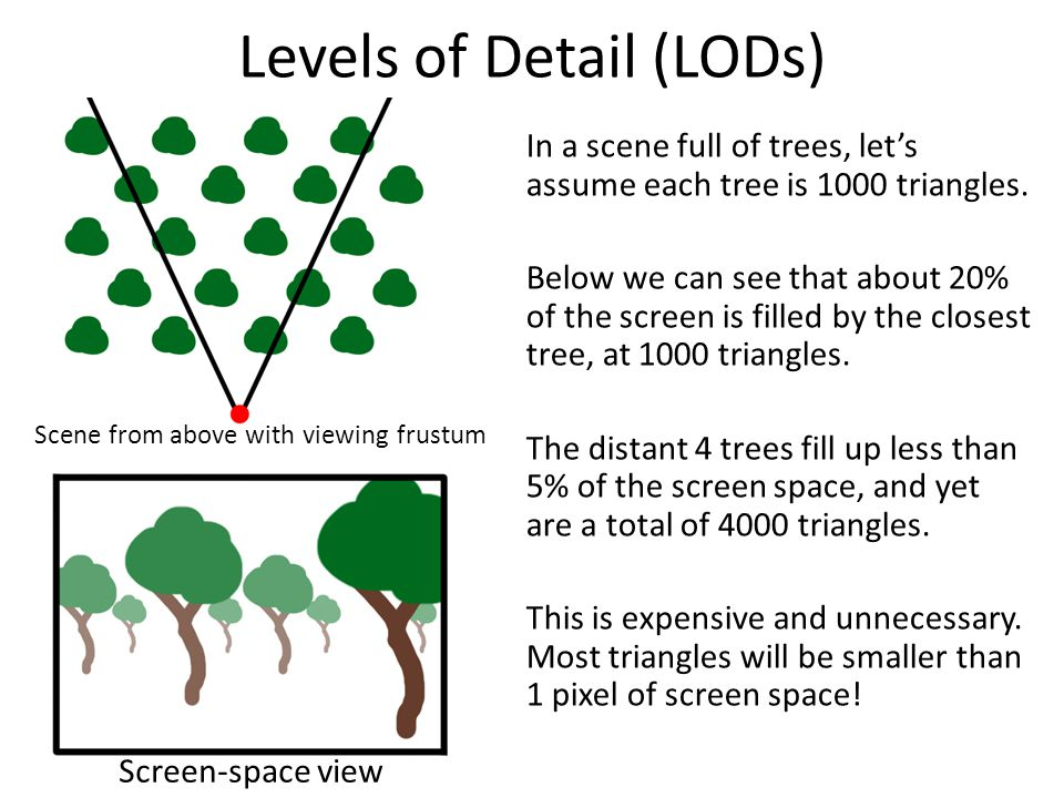 In a scene full of trees, let's assume each tree is 1000 triangles.