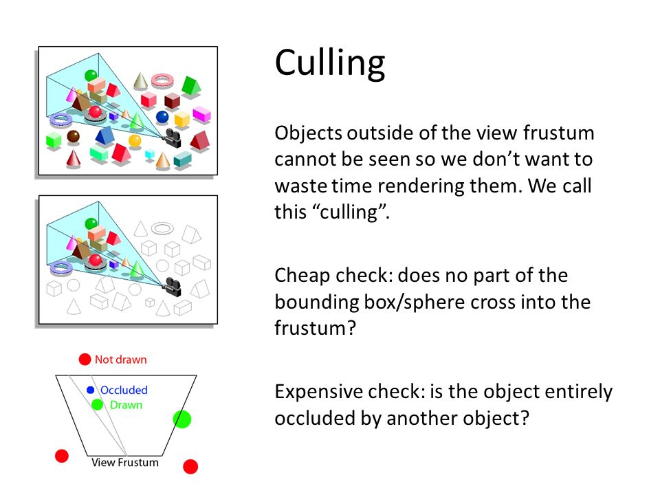 Culling Objects outside of the view frustum cannot be seen so we don't want to waste time rendering them.