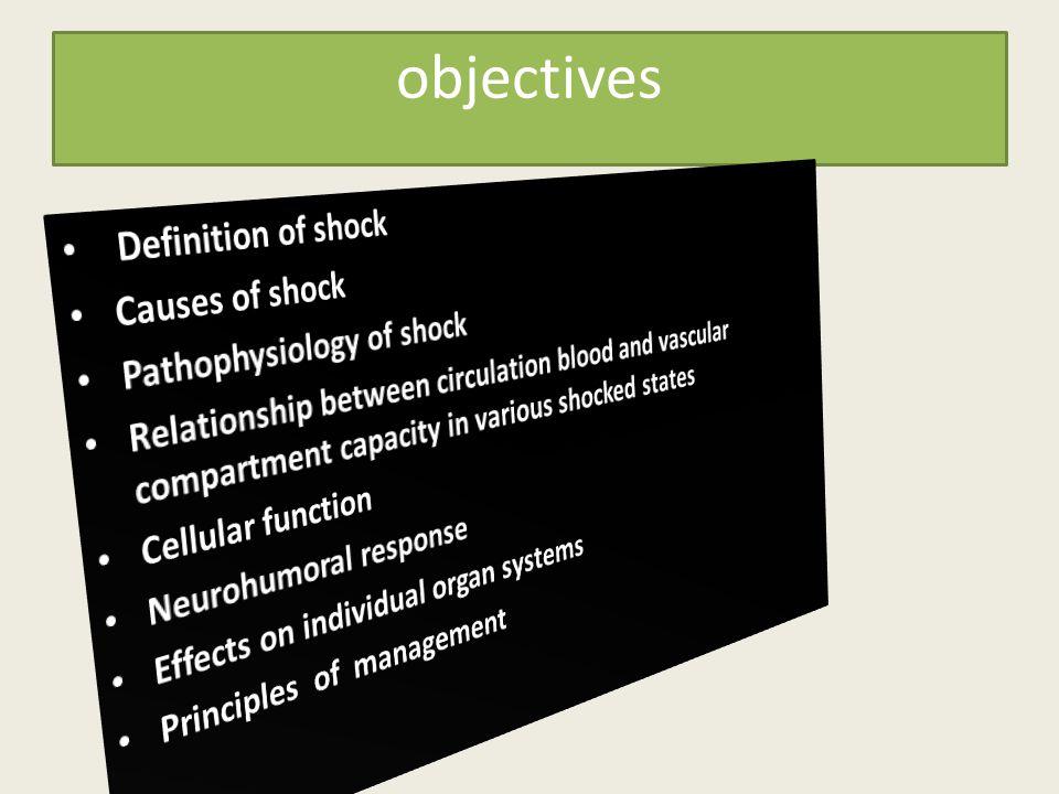 HYPOVOLAEMIC SHOCK Classification.