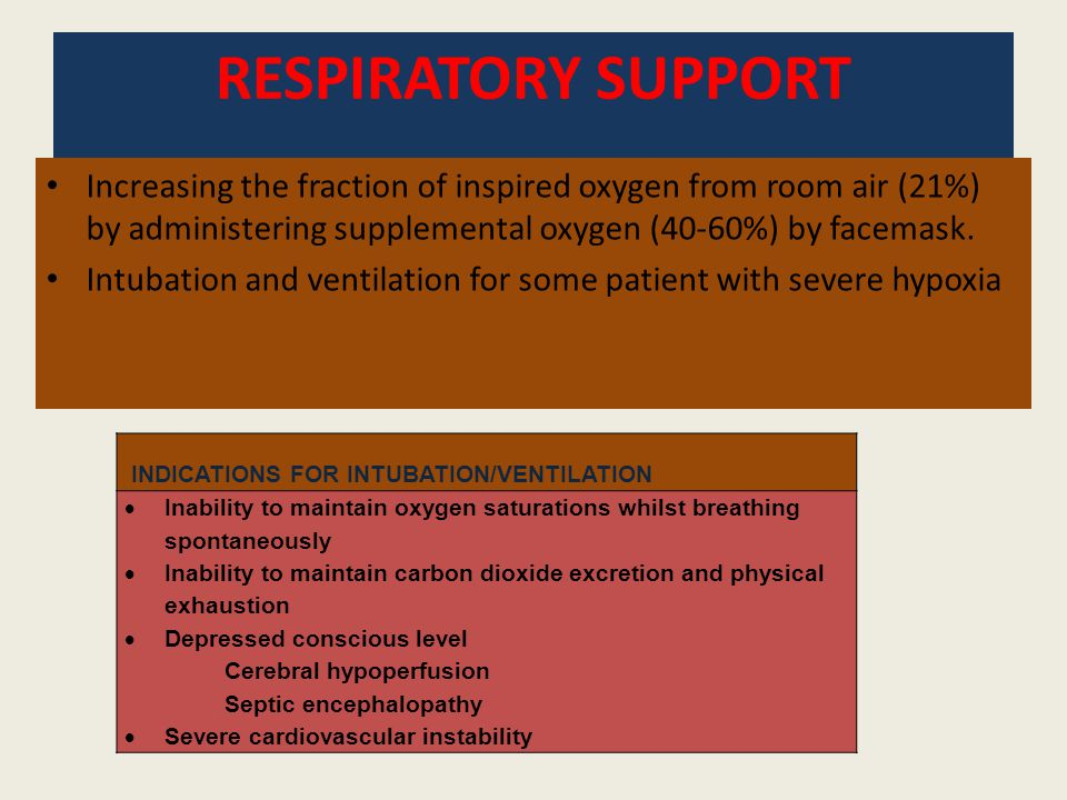 RESPIRATORY SUPPORT Increasing the fraction of inspired oxygen from room air (21%) by administering supplemental oxygen (40-60%) by facemask. Intubati