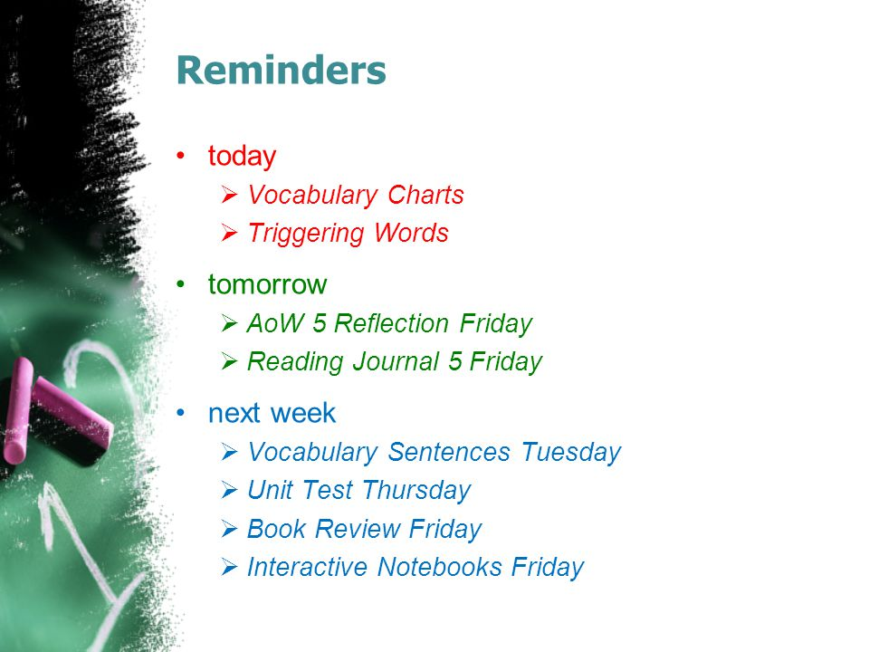 Reminders today  Vocabulary Charts  Triggering Words tomorrow  AoW 5 Reflection Friday  Reading Journal 5 Friday next week  Vocabulary Sentences