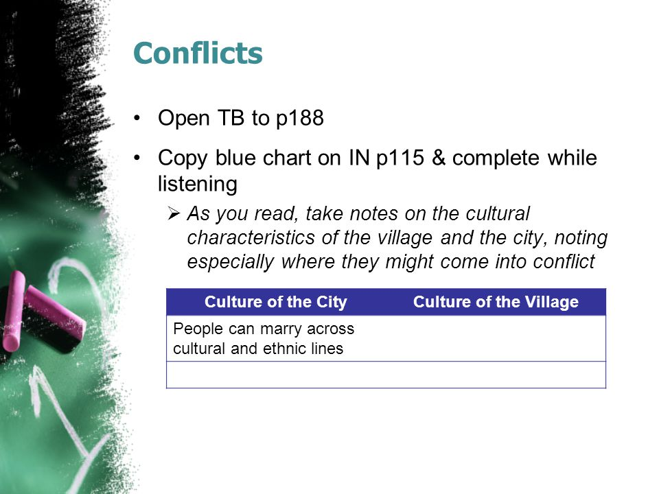 Conflicts Open TB to p188 Copy blue chart on IN p115 & complete while listening  As you read, take notes on the cultural characteristics of the villa