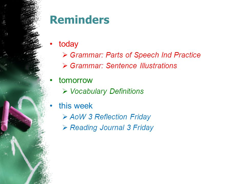 Reminders today  Grammar: Parts of Speech Ind Practice  Grammar: Sentence Illustrations tomorrow  Vocabulary Definitions this week  AoW 3 Reflecti