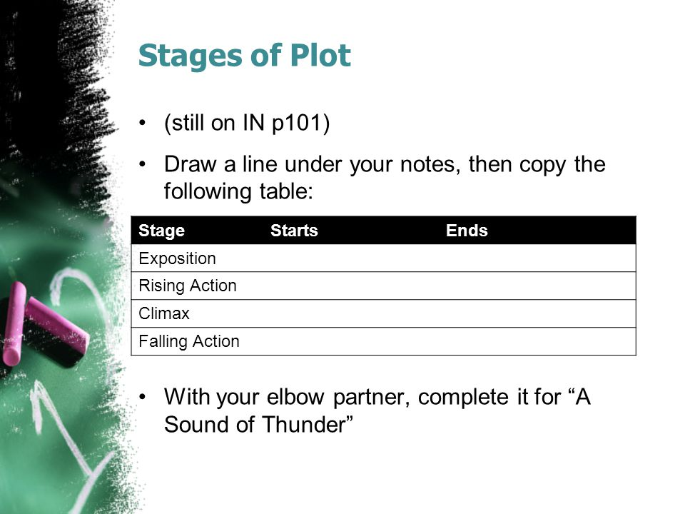 "Stages of Plot (still on IN p101) Draw a line under your notes, then copy the following table: With your elbow partner, complete it for ""A Sound of Th"