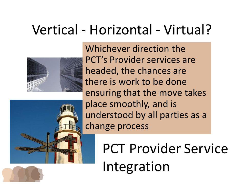 Vertical - Horizontal - Virtual.