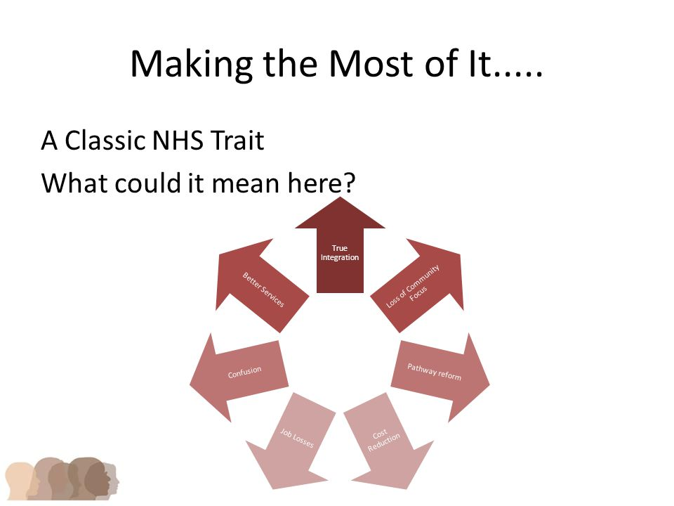 Making the Most of It..... A Classic NHS Trait What could it mean here.