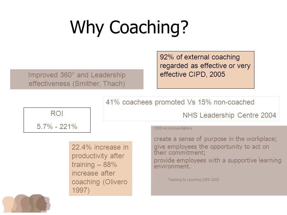 Why Coaching.