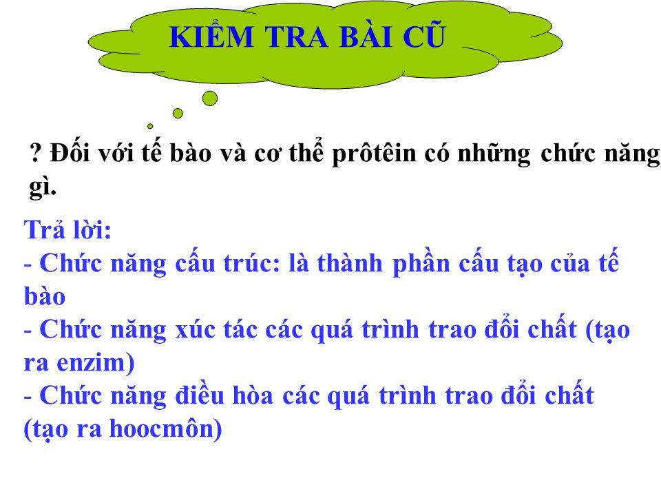 GV: Nguyễn Thị Thúy Hiền PHÒNG GD&ĐT PHÚ VANG TRƯỜNG THCS PHÚ THƯỢNG