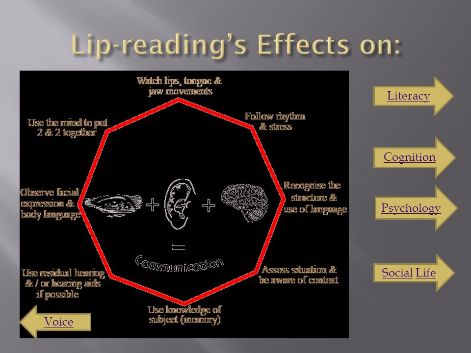 Index Effects Lip reading