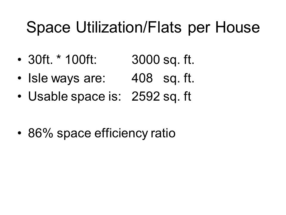 Space Utilization/Flats per House 30ft. * 100ft: 3000 sq.