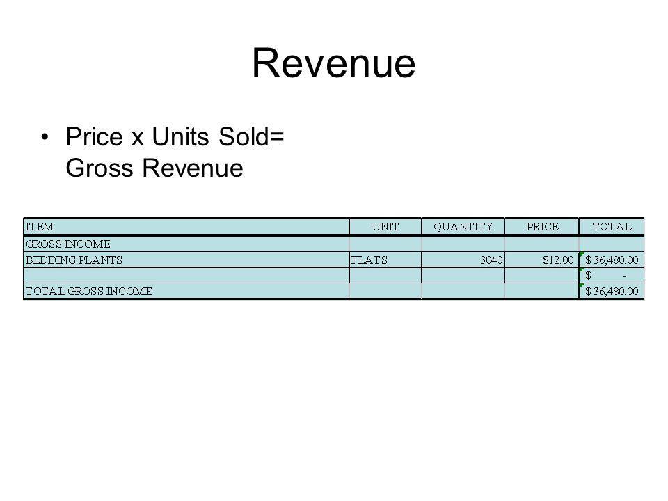 Revenue Price x Units Sold= Gross Revenue