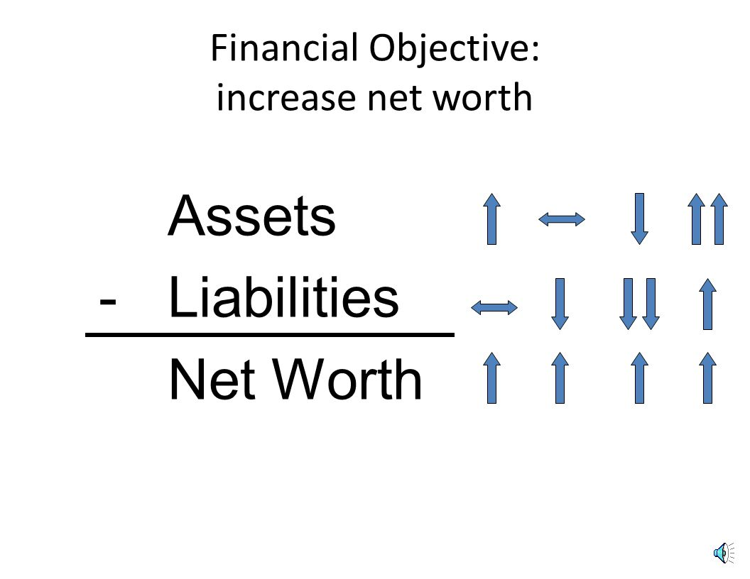 Cost Concepts Fixed and Variable Costs Cash and Non-cash Costs Sunk Costs