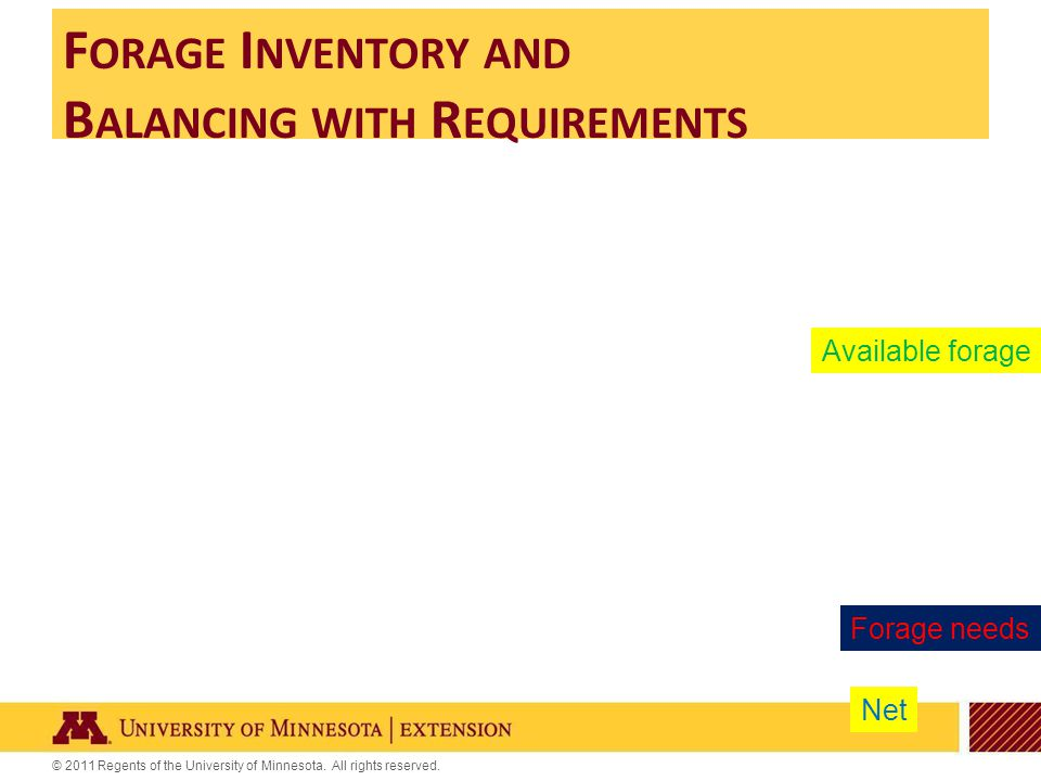 © 2011 Regents of the University of Minnesota. All rights reserved. F ORAGE I NVENTORY AND B ALANCING WITH R EQUIREMENTS Available forage Forage needs