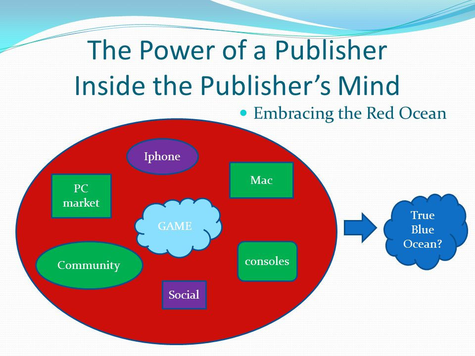 The Power of a Publisher Inside the Publisher's Mind Embracing the Red Ocean GAME Social Mac PC market Community consoles Iphone True Blue Ocean?
