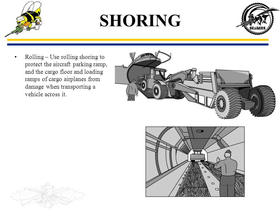 Rolling – Use rolling shoring to protect the aircraft parking ramp, and the cargo floor and loading ramps of cargo airplanes from damage when transpor