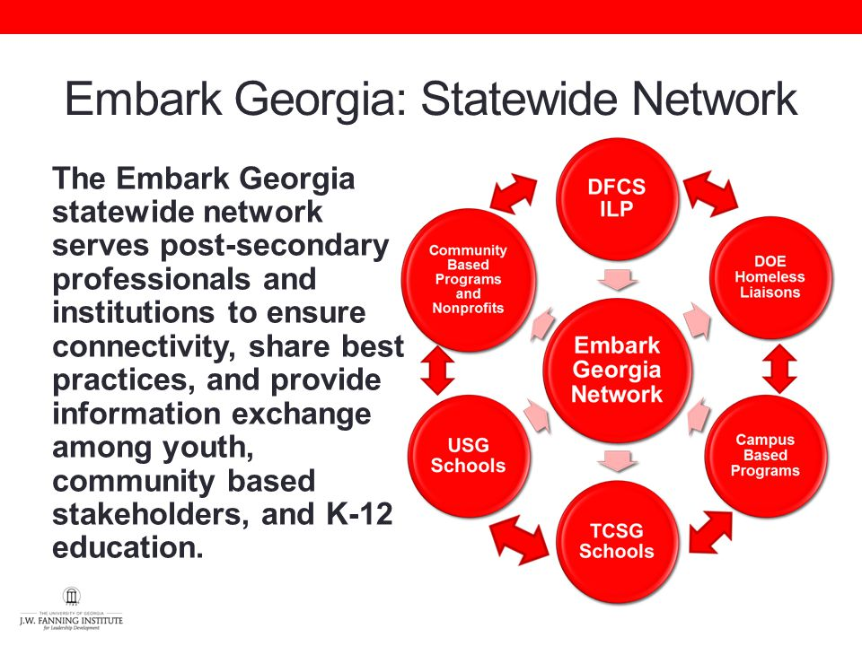 Embark Georgia: Statewide Network The Embark Georgia statewide network serves post-secondary professionals and institutions to ensure connectivity, share best practices, and provide information exchange among youth, community based stakeholders, and K-12 education.