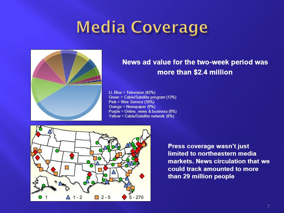 7 Lt. Blue = Television (42%) Green = Cable/Satellite program (13%) Pink = Wire Service (10%) Orange = Newspaper (9%) Purple = Online, news & business