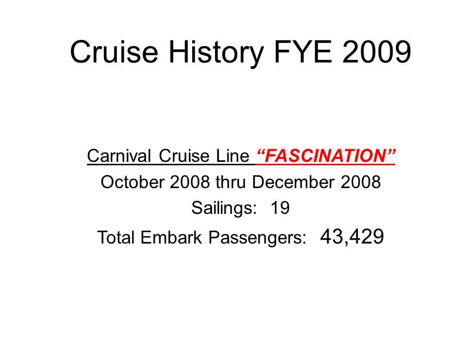 Cruise History FYE 2009 Carnival Cruise Line FASCINATION October 2008 thru December 2008 Sailings: 19 Total Embark Passengers: 43,429