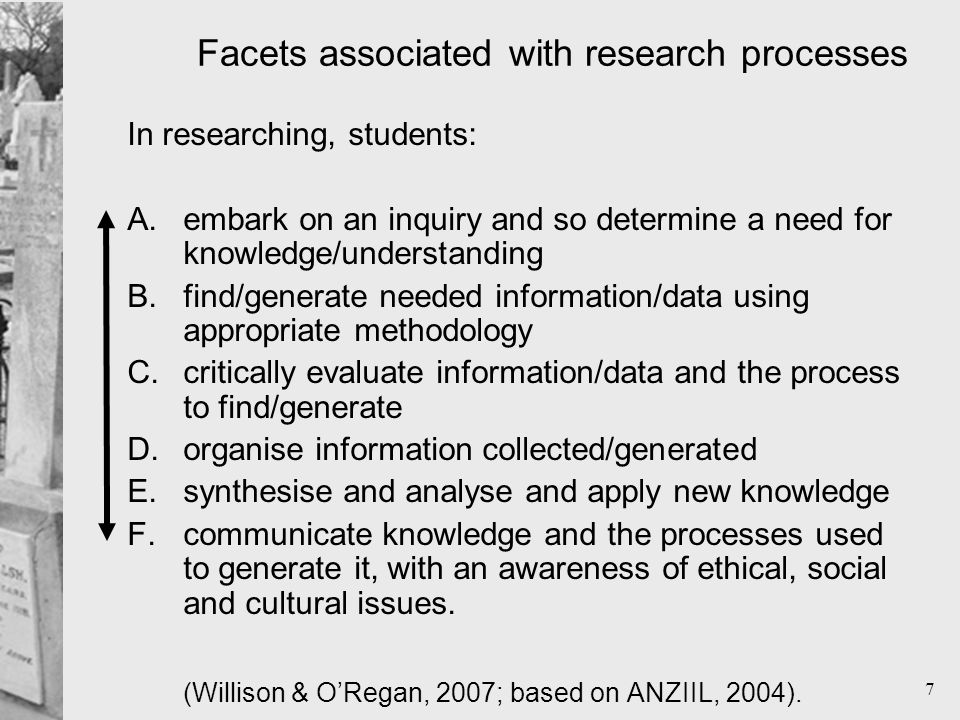 7 Facets associated with research processes In researching, students: A.embark on an inquiry and so determine a need for knowledge/understanding B.find/generate needed information/data using appropriate methodology C.critically evaluate information/data and the process to find/generate D.organise information collected/generated E.synthesise and analyse and apply new knowledge F.communicate knowledge and the processes used to generate it, with an awareness of ethical, social and cultural issues.