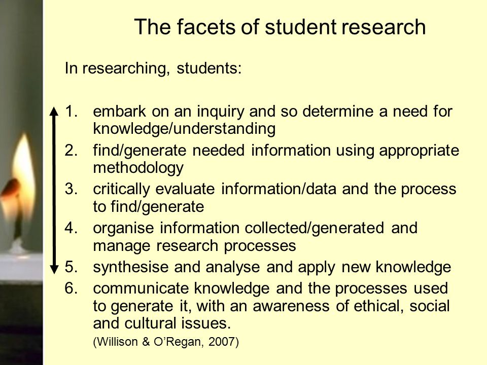 The facets of student research In researching, students: 1.embark on an inquiry and so determine a need for knowledge/understanding 2.find/generate needed information using appropriate methodology 3.critically evaluate information/data and the process to find/generate 4.organise information collected/generated and manage research processes 5.synthesise and analyse and apply new knowledge 6.communicate knowledge and the processes used to generate it, with an awareness of ethical, social and cultural issues.