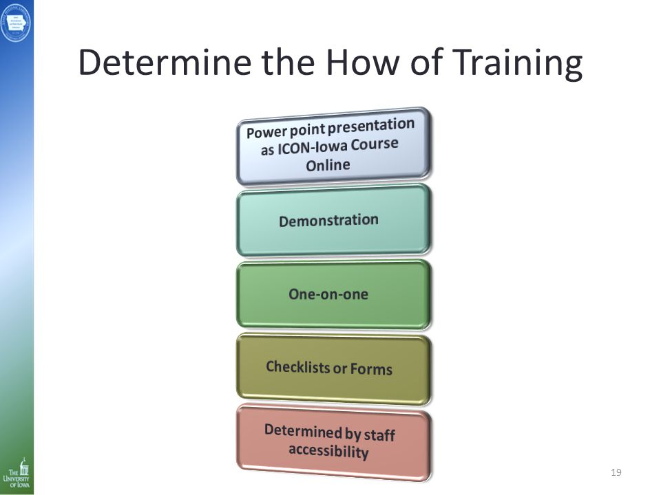 Determine the How of Training 19