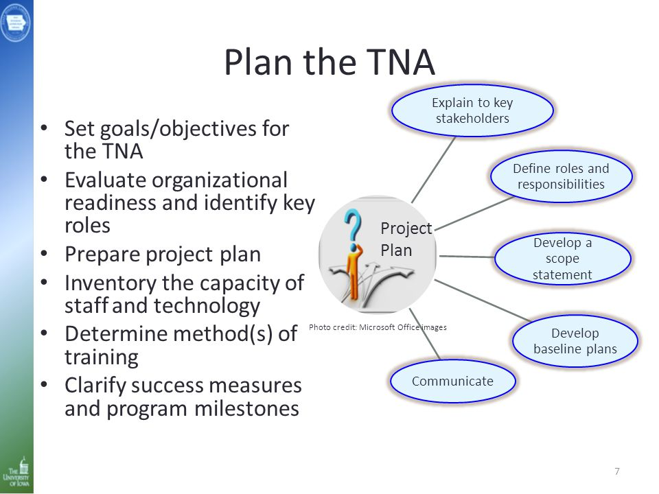 Plan the TNA Set goals/objectives for the TNA Evaluate organizational readiness and identify key roles Prepare project plan Inventory the capacity of staff and technology Determine method(s) of training Clarify success measures and program milestones 7 Explain to key stakeholders Define roles and responsibilities Develop a scope statement Develop baseline plans Communicate Project Plan Photo credit: Microsoft Office images