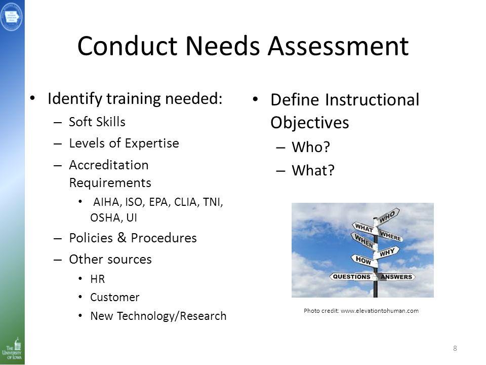 Conduct Needs Assessment Identify training needed: – Soft Skills – Levels of Expertise – Accreditation Requirements AIHA, ISO, EPA, CLIA, TNI, OSHA, U
