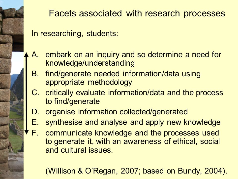 Facets associated with research processes In researching, students: A.embark on an inquiry and so determine a need for knowledge/understanding B.find/generate needed information/data using appropriate methodology C.critically evaluate information/data and the process to find/generate D.organise information collected/generated E.synthesise and analyse and apply new knowledge F.communicate knowledge and the processes used to generate it, with an awareness of ethical, social and cultural issues.
