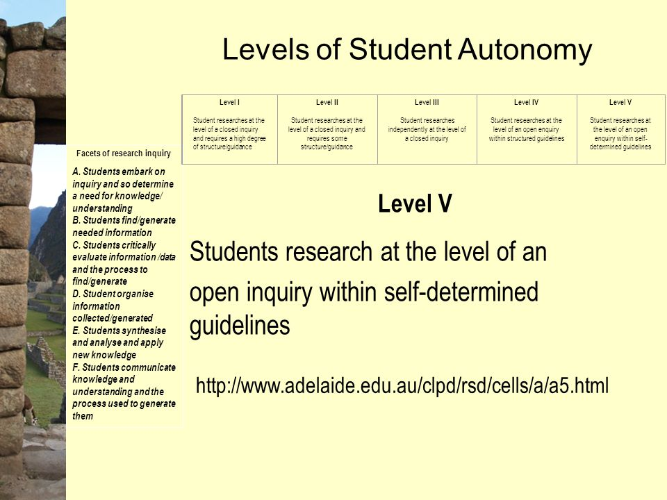 Levels of Student Autonomy Level V Students research at the level of an open inquiry within self-determined guidelines Facets of research inquiry A. S