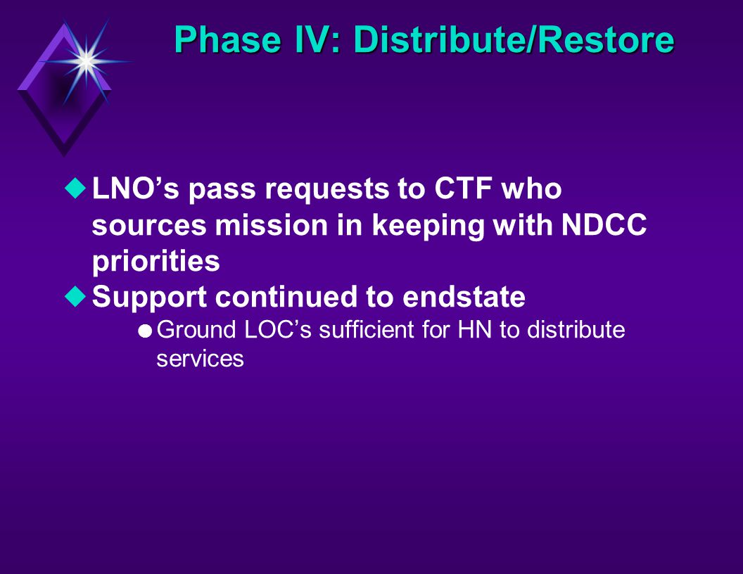 Phase IV: Distribute/Restore uLNO's pass requests to CTF who sources mission in keeping with NDCC priorities uSupport continued to endstate l Ground LOC's sufficient for HN to distribute services