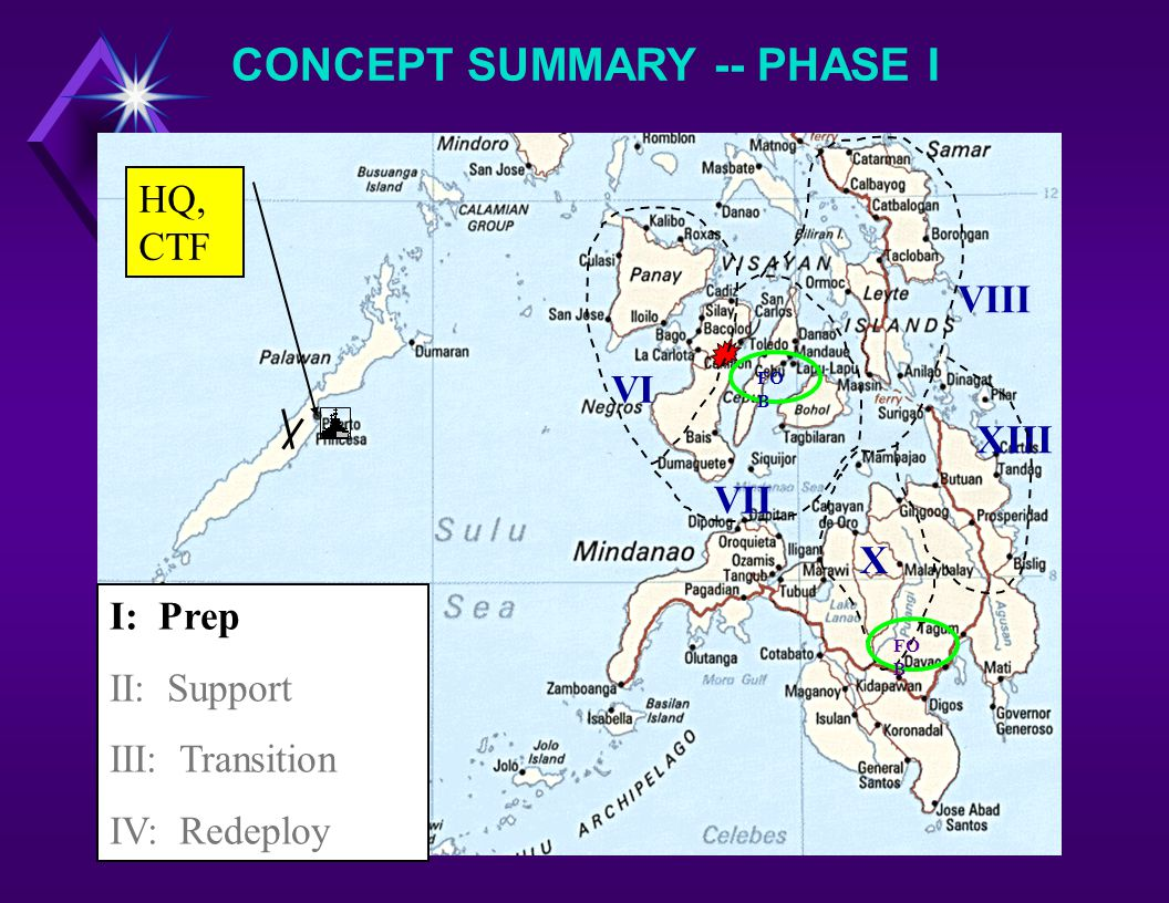 VI VII VIII X XIII HQ, CTF I: Prep II: Support III: Transition IV: Redeploy FO B CONCEPT SUMMARY -- PHASE I