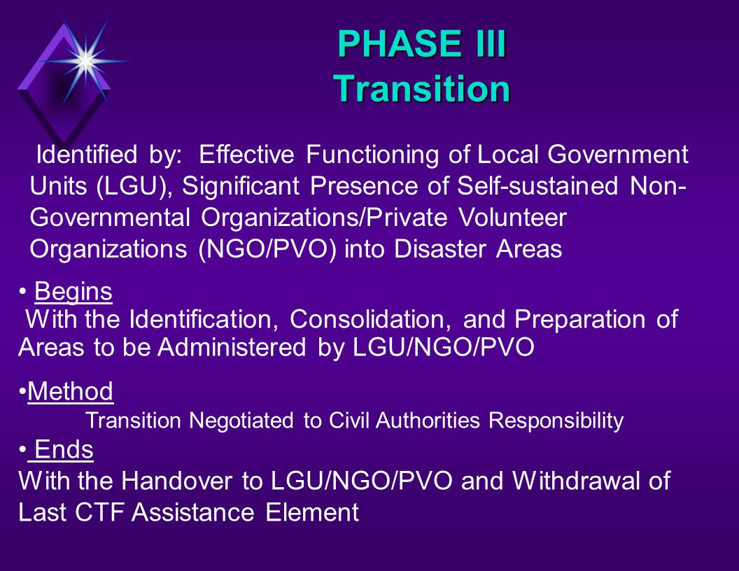PHASE III Transition Identified by: Effective Functioning of Local Government Units (LGU), Significant Presence of Self-sustained Non- Governmental Organizations/Private Volunteer Organizations (NGO/PVO) into Disaster Areas Begins With the Identification, Consolidation, and Preparation of Areas to be Administered by LGU/NGO/PVO Method Transition Negotiated to Civil Authorities Responsibility Ends With the Handover to LGU/NGO/PVO and Withdrawal of Last CTF Assistance Element
