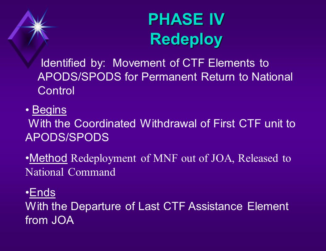 PHASE IV Redeploy Identified by: Movement of CTF Elements to APODS/SPODS for Permanent Return to National Control Begins With the Coordinated Withdrawal of First CTF unit to APODS/SPODS Method Redeployment of MNF out of JOA, Released to National Command Ends With the Departure of Last CTF Assistance Element from JOA