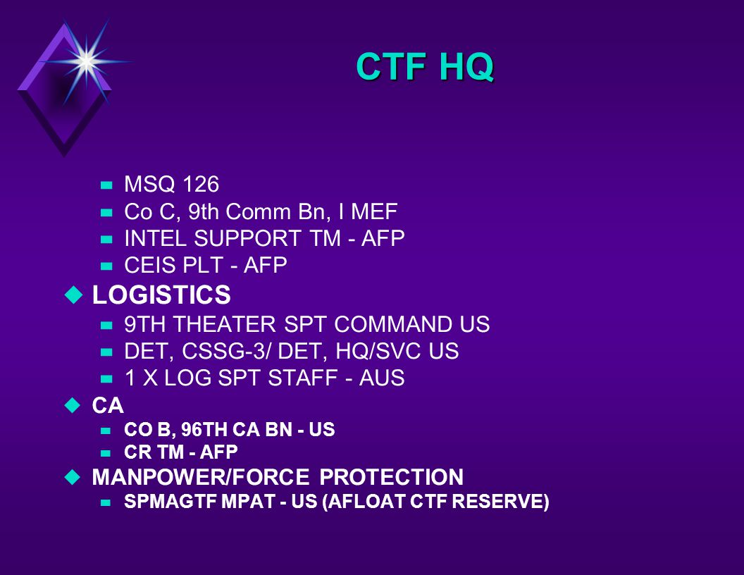 CTF HQ –MSQ 126 –Co C, 9th Comm Bn, I MEF –INTEL SUPPORT TM - AFP –CEIS PLT - AFP uLOGISTICS –9TH THEATER SPT COMMAND US –DET, CSSG-3/ DET, HQ/SVC US –1 X LOG SPT STAFF - AUS uCA –CO B, 96TH CA BN - US –CR TM - AFP uMANPOWER/FORCE PROTECTION –SPMAGTF MPAT - US (AFLOAT CTF RESERVE)