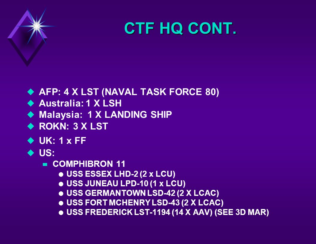 CTF HQ CONT.