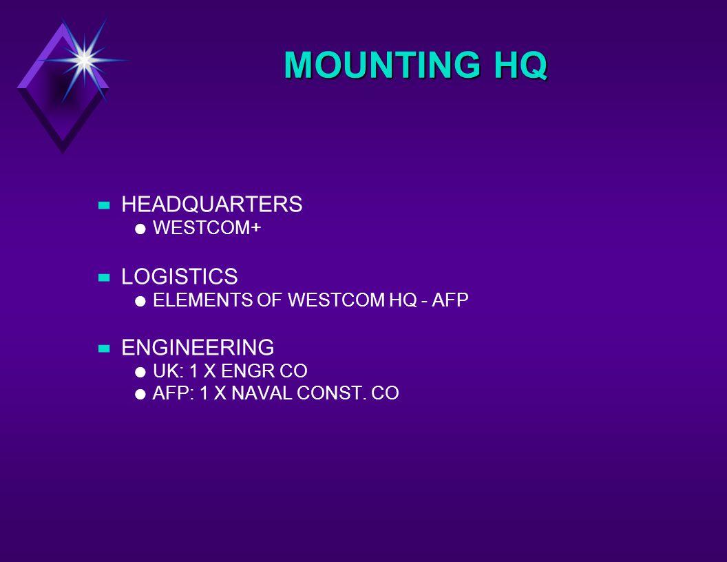 MOUNTING HQ –HEADQUARTERS l WESTCOM+ –LOGISTICS l ELEMENTS OF WESTCOM HQ - AFP –ENGINEERING l UK: 1 X ENGR CO l AFP: 1 X NAVAL CONST.