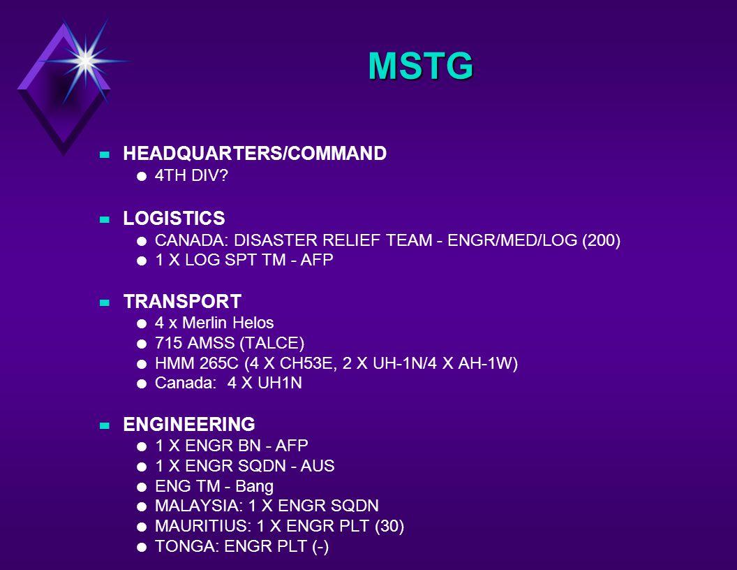 MSTG –HEADQUARTERS/COMMAND l 4TH DIV.